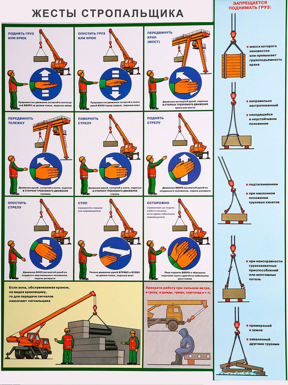 Инструкция стропальщика по охране труда